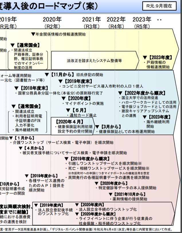 f:id:shiori2020:20200115151423p:plain