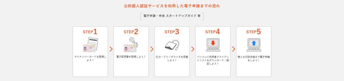 f:id:shiori2020:20200123122144p:plain