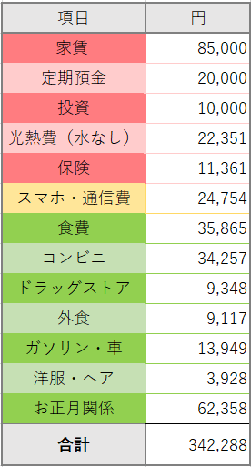 f:id:shiori2020:20200215110501p:plain