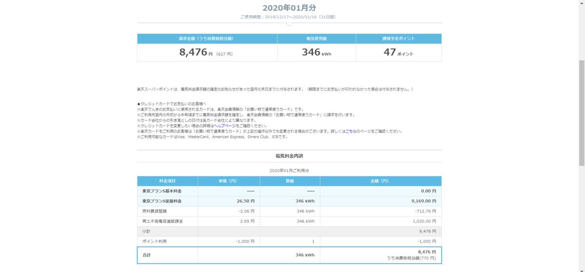 f:id:shiori2020:20200219175441p:plain