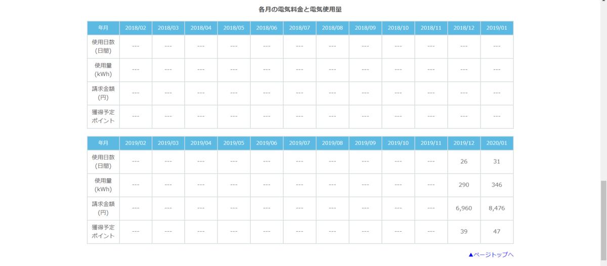 f:id:shiori2020:20200219183431p:plain