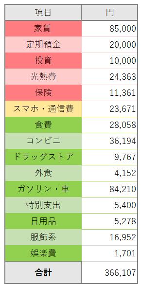 f:id:shiori2020:20200721211548p:plain