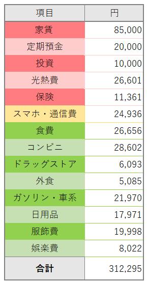 f:id:shiori2020:20201116152032p:plain