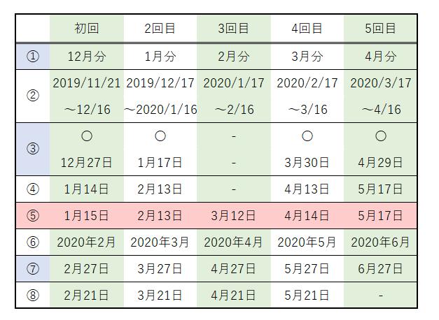 f:id:shiori2020:20201124143654p:plain