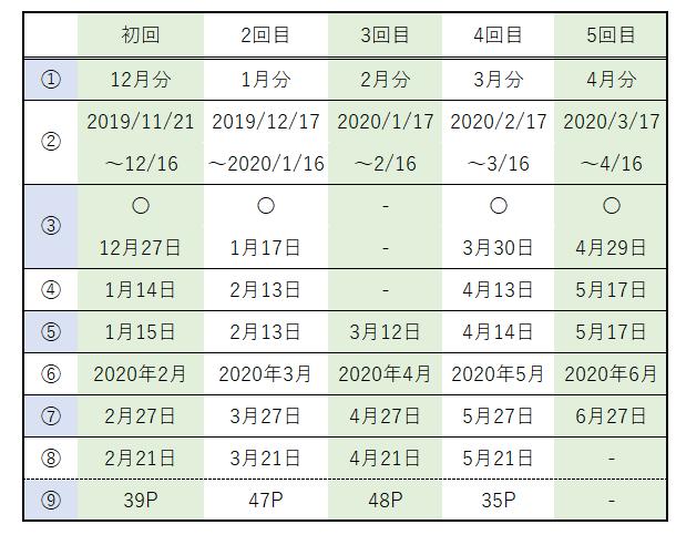 f:id:shiori2020:20201124162834p:plain