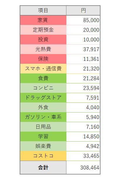 f:id:shiori2020:20210318174118p:plain
