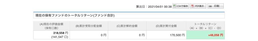 f:id:shiori2020:20210408145521j:image