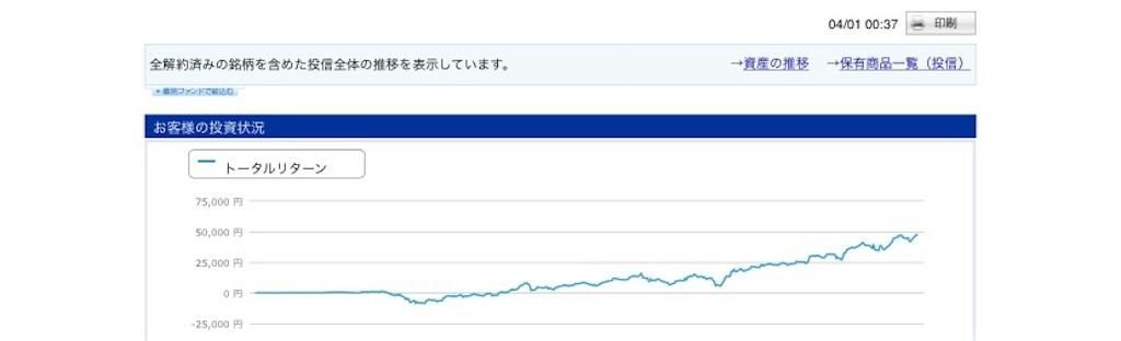 f:id:shiori2020:20210408145542j:image
