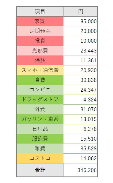 f:id:shiori2020:20210715121155p:plain