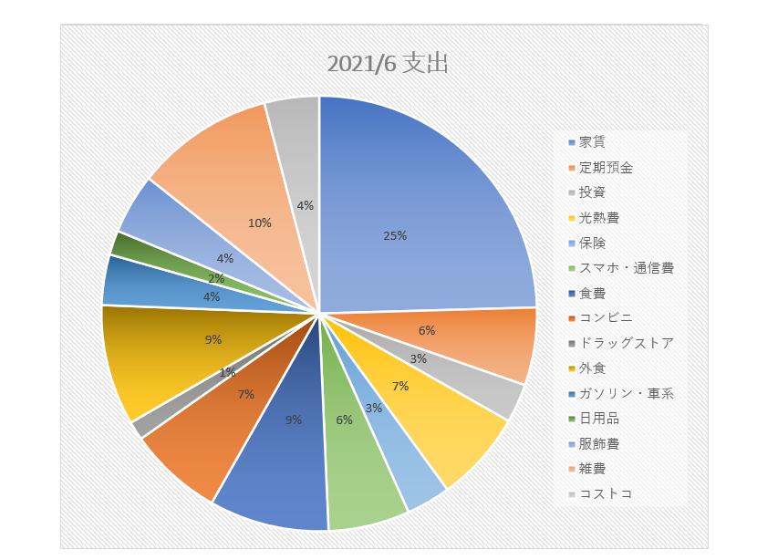 f:id:shiori2020:20210715121323p:plain