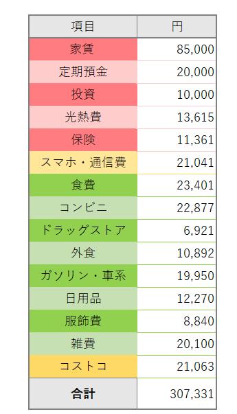 f:id:shiori2020:20210827182434p:plain