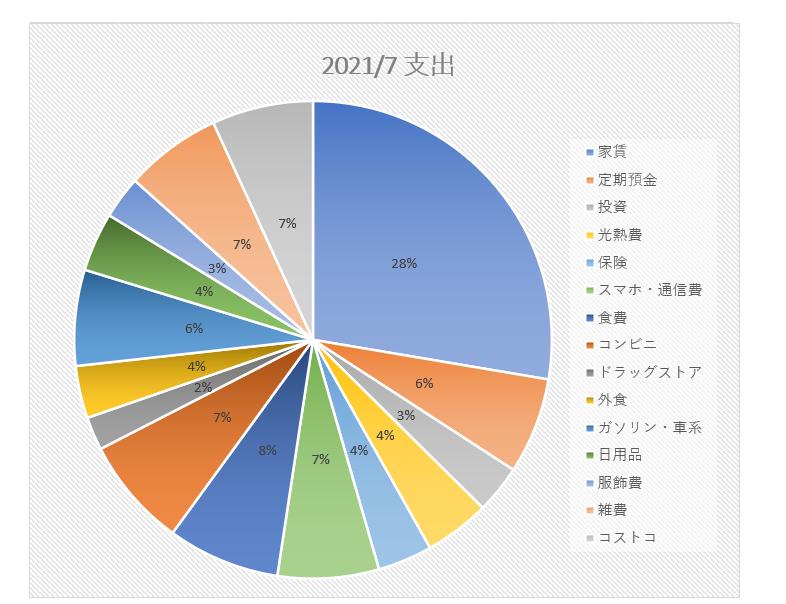 f:id:shiori2020:20210827182458p:plain