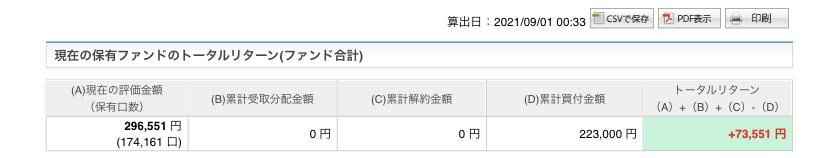 f:id:shiori2020:20210903221529j:plain