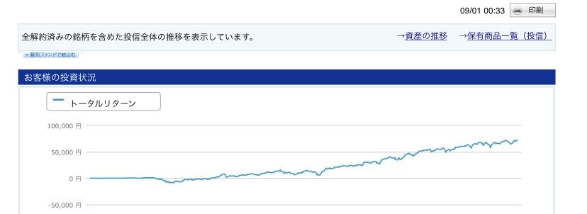 f:id:shiori2020:20210903221822j:plain