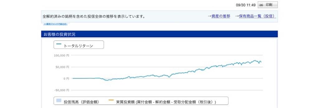 f:id:shiori2020:20211018155233j:image