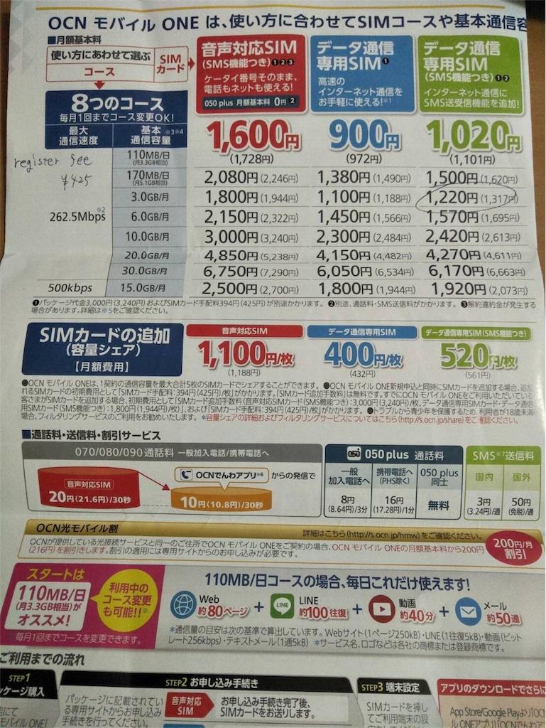 f:id:shiori_1995:20170920004019j:image