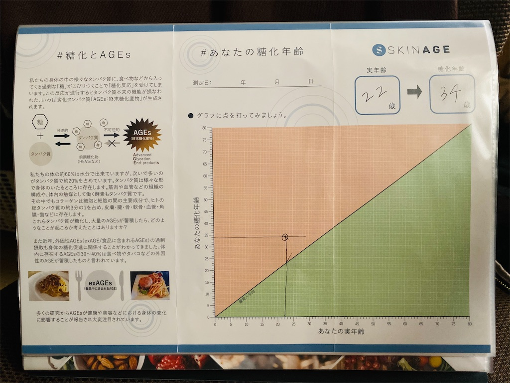 f:id:shiori_amakawa:20210311075625j:image