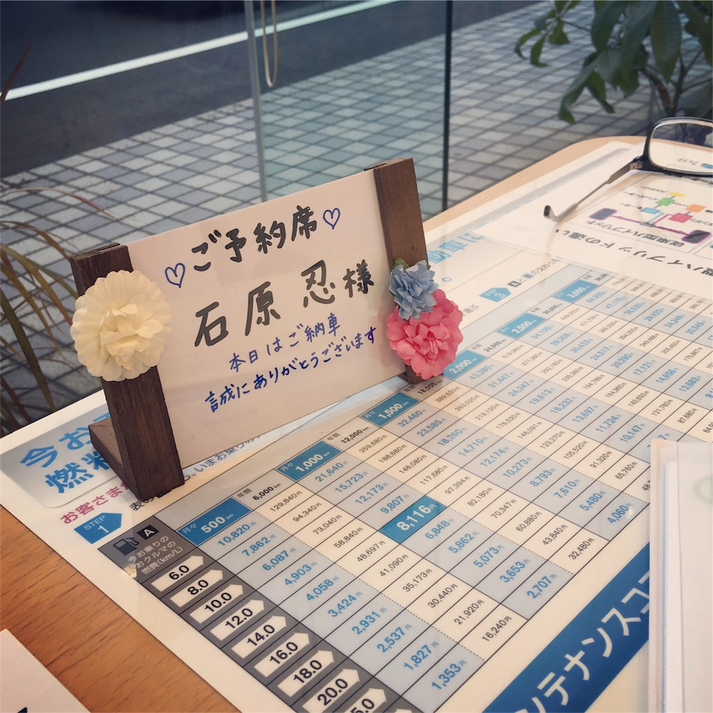 f:id:shiosaizizo:20170618120749j:image