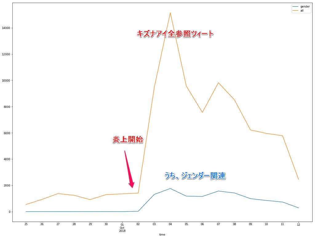 f:id:shioshio3:20181016030740p:plain