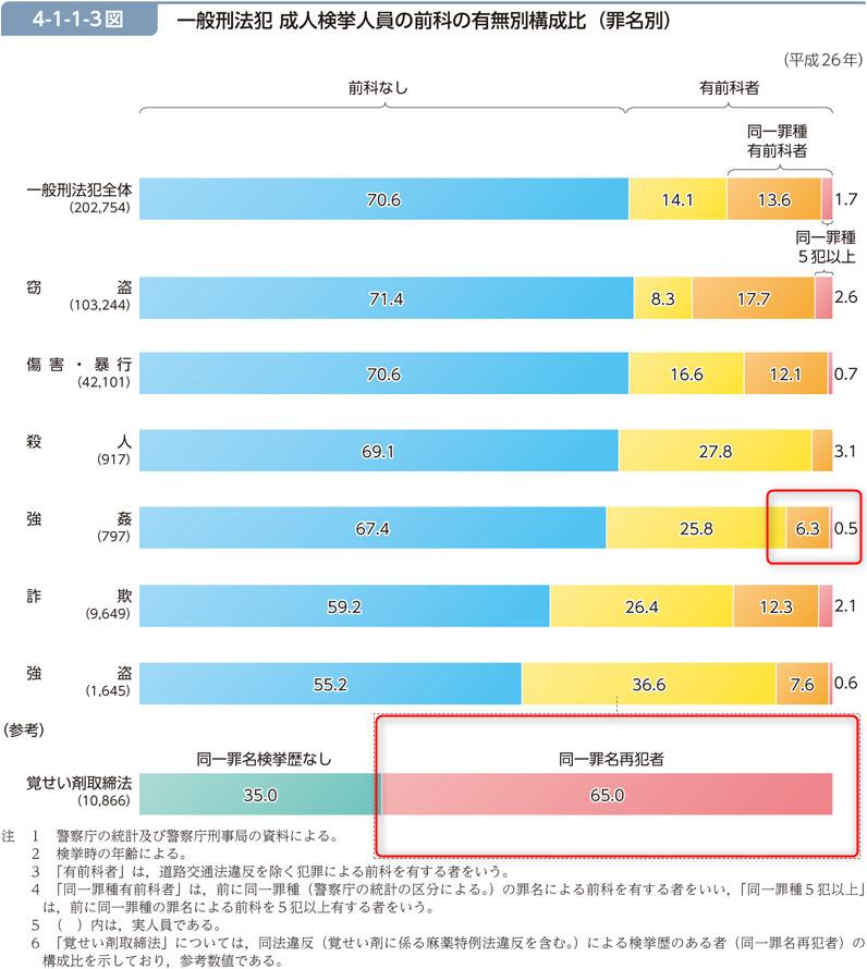 f:id:shioshio3:20200804030952p:plain
