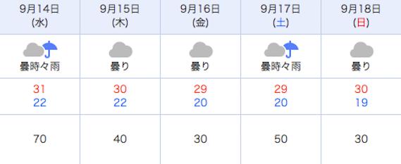 f:id:shioshiohida:20160912135754p:plain