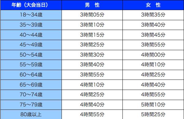 f:id:shioshiohida:20170302105615p:plain