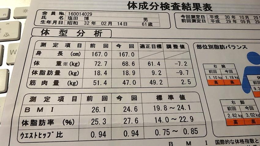 f:id:shioshiohida:20181030003940j:plain