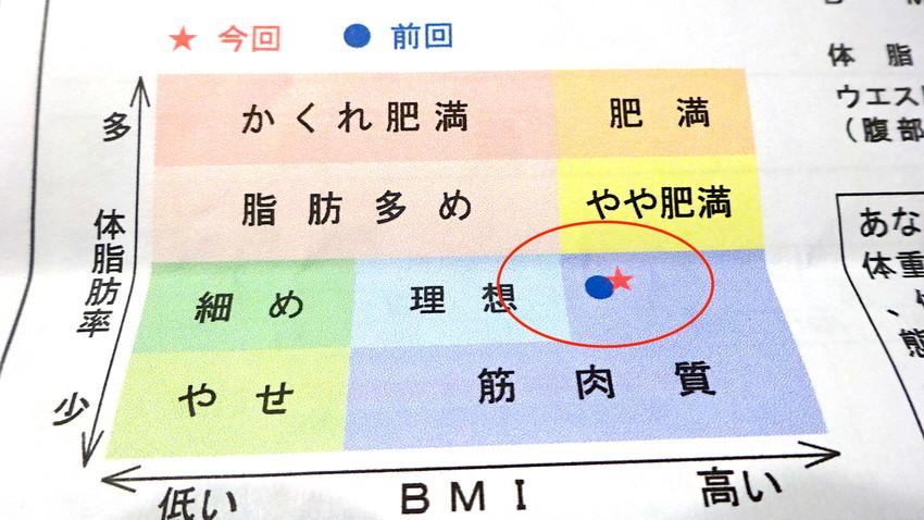 f:id:shioshiohida:20190320230542j:plain
