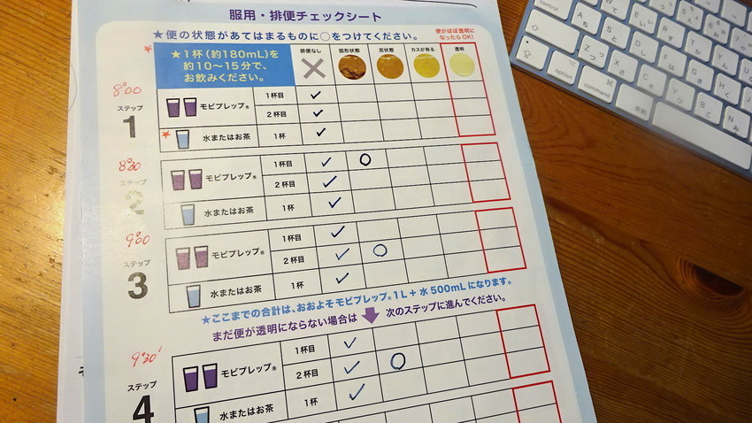 f:id:shioshiohida:20190620100418j:plain