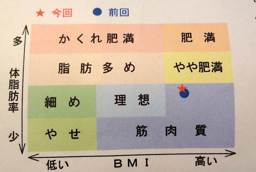 f:id:shioshiohida:20190628233608j:plain