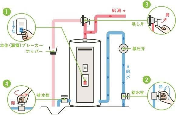 f:id:shioshiohida:20200425101137j:plain
