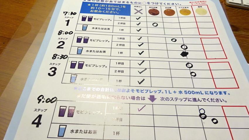 f:id:shioshiohida:20210702144820j:plain