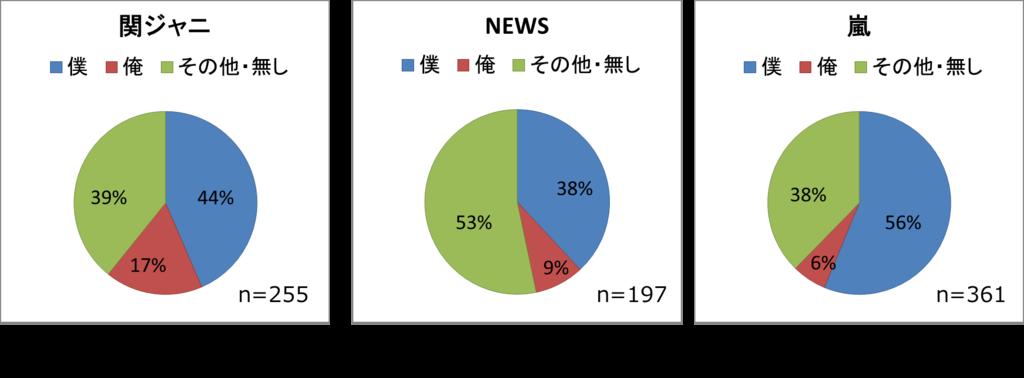 f:id:shiotsurezure:20170802001808p:plain