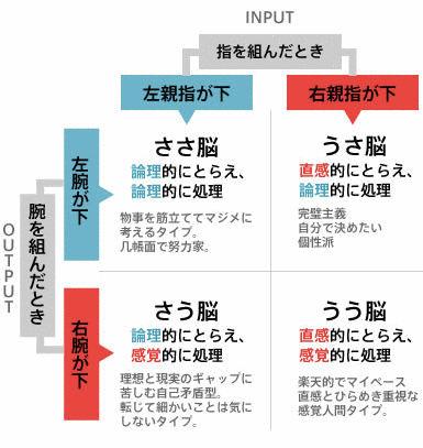 f:id:shiotsurezure:20180723235434p:plain