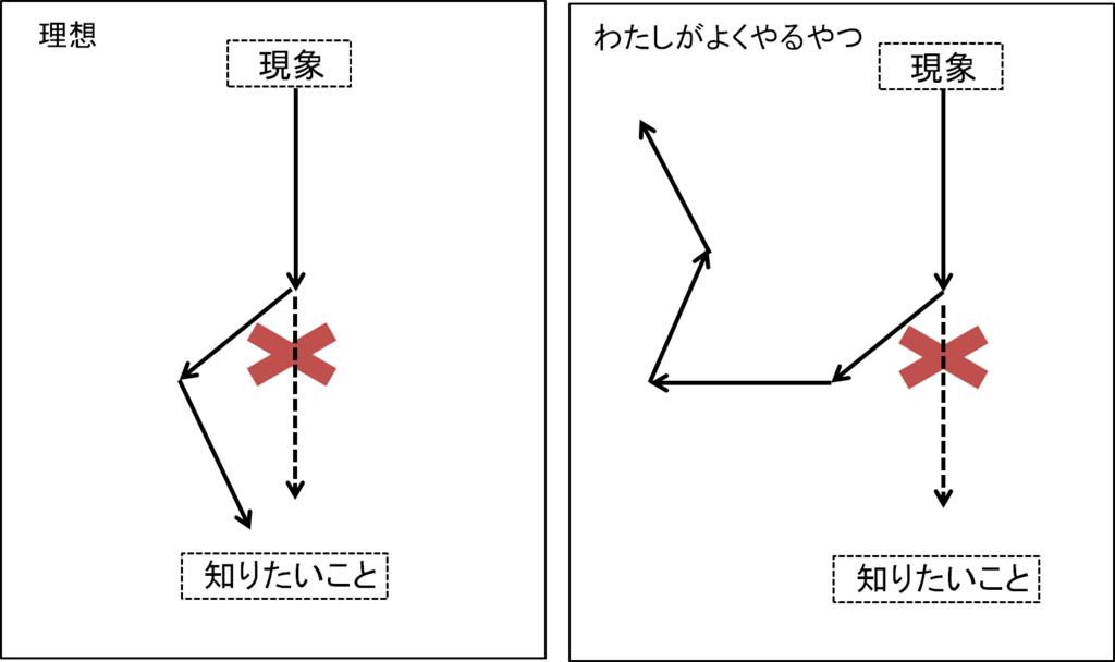 f:id:shiotsurezure:20180725210109p:plain