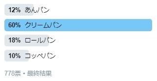 f:id:shiotsurezure:20180817181935j:plain