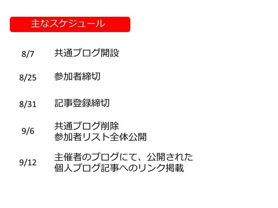 f:id:shiotsurezure:20180912222729p:plain