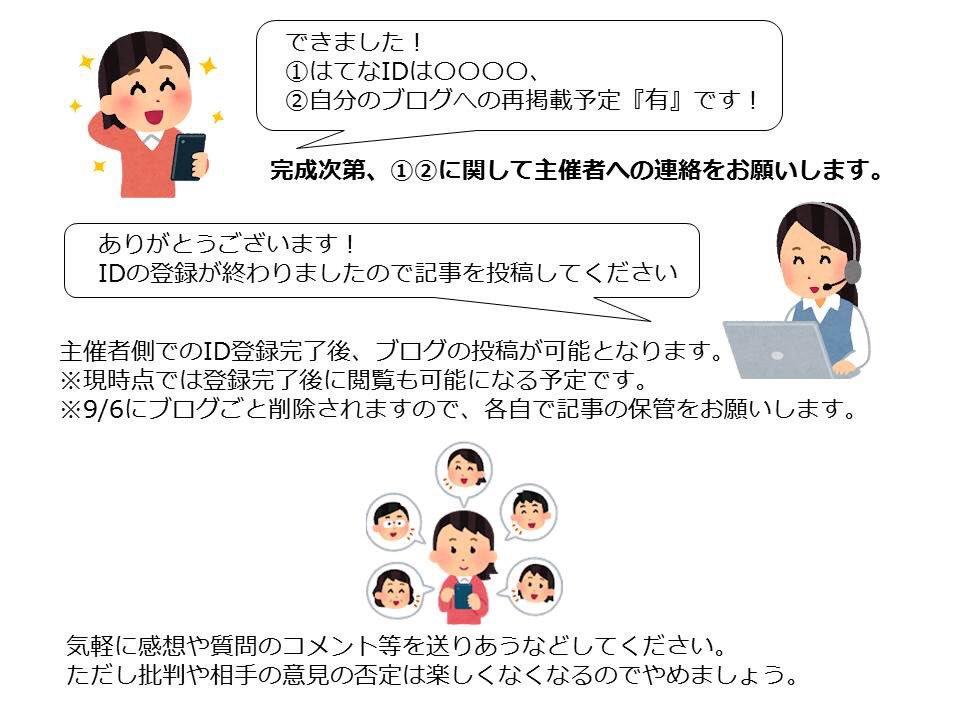 f:id:shiotsurezure:20180912222940p:plain