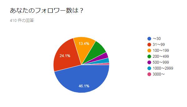 f:id:shiotsurezure:20181031211652p:plain