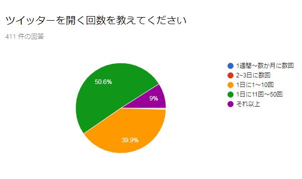 f:id:shiotsurezure:20181031212331p:plain