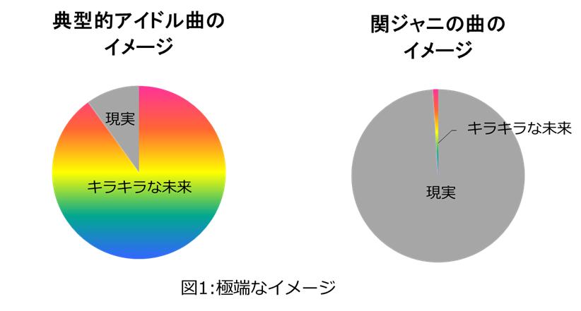 f:id:shiotsurezure:20181207002322p:plain