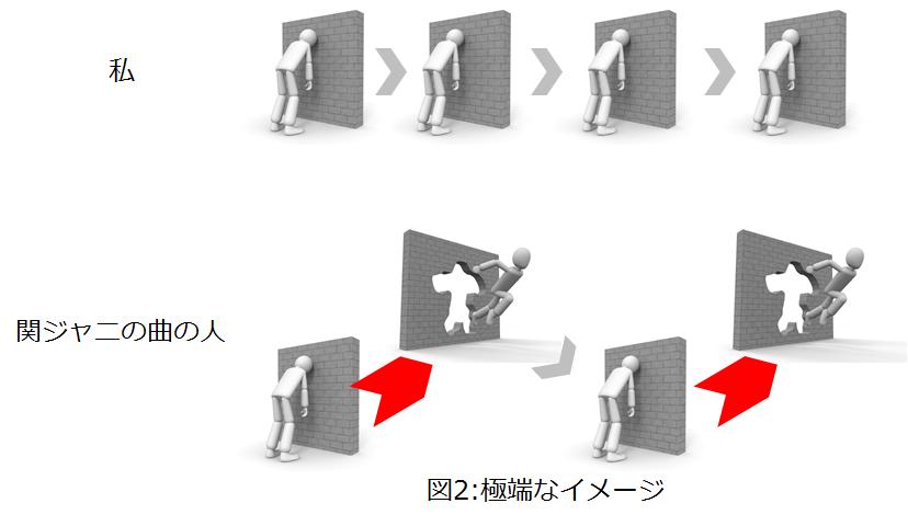 f:id:shiotsurezure:20181207002402p:plain
