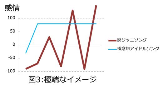 f:id:shiotsurezure:20181207002453p:plain