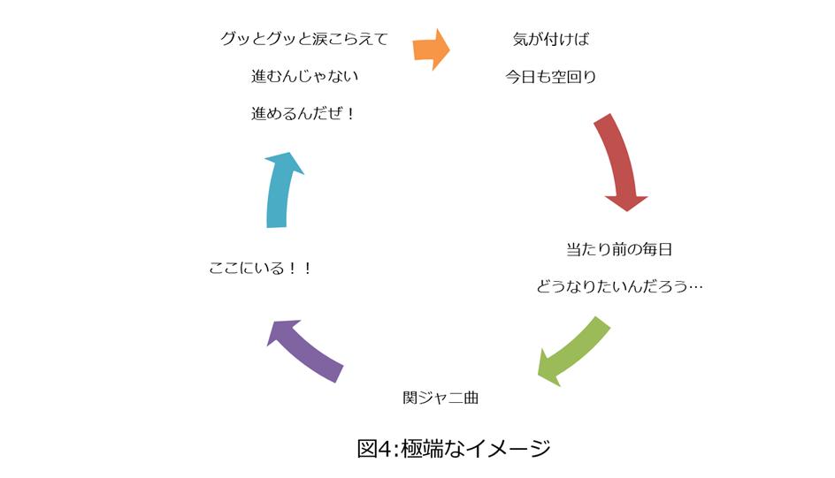 f:id:shiotsurezure:20181207002524p:plain
