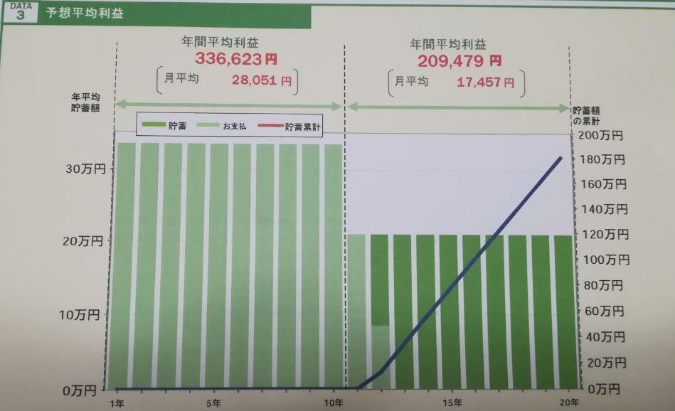f:id:shioyan1130:20180716021729j:plain