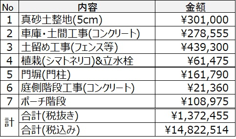 f:id:shioyan1130:20180730234326j:plain
