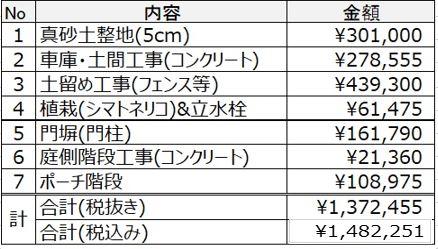 f:id:shioyan1130:20181013004649j:plain