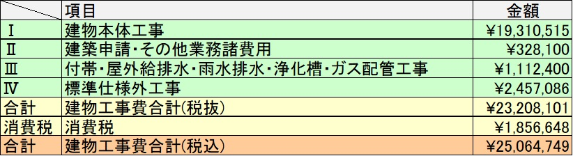 f:id:shioyan1130:20190105231045j:plain
