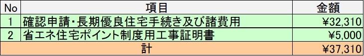 f:id:shioyan1130:20190106222750j:plain