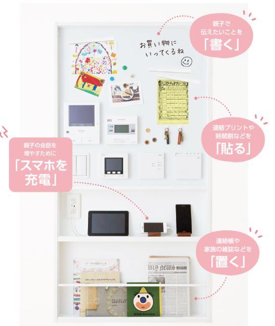 f:id:shioyan1130:20190128221809j:plain